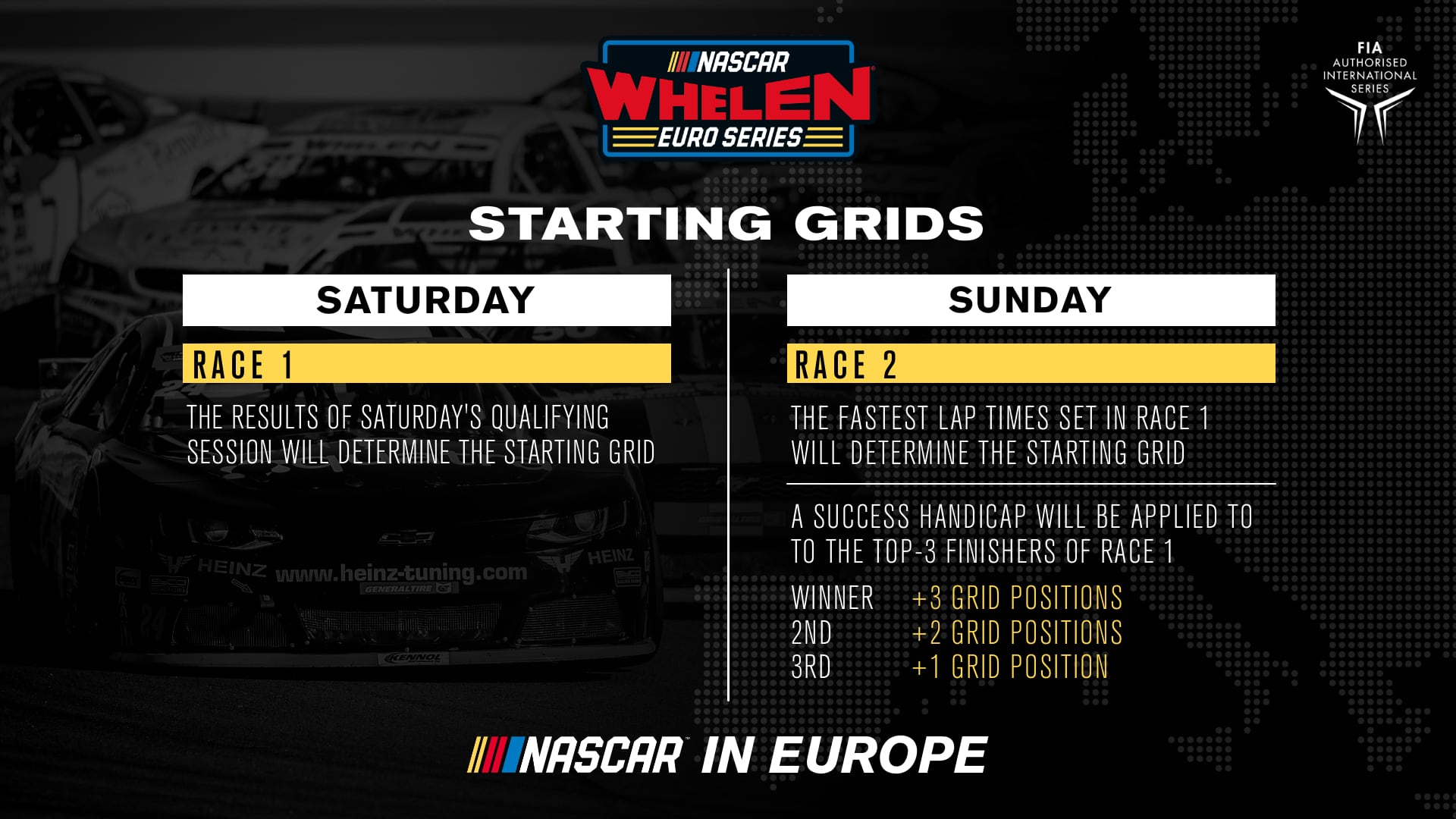 EuroNASCAR in 2021: all you need to know